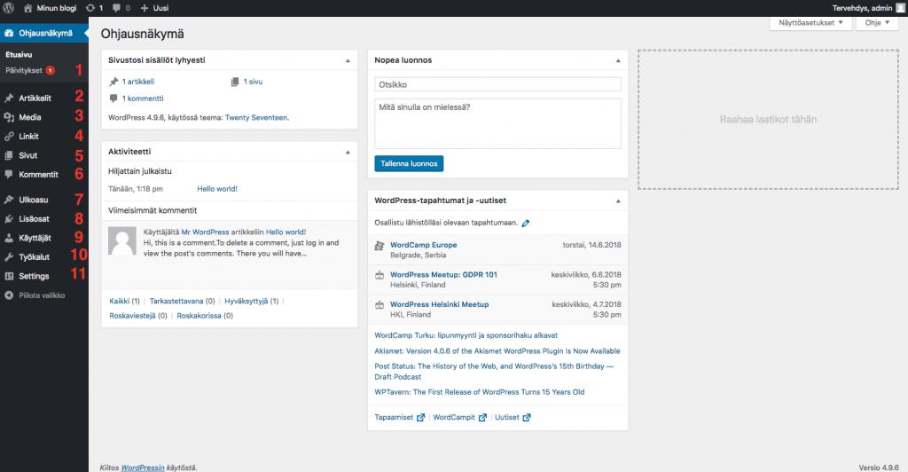 WordPress ohjeet - ohjausnäkymä